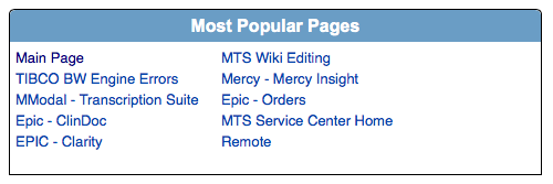 Using External Data and the MediaWiki API to Build a List of Popular Wiki Pages